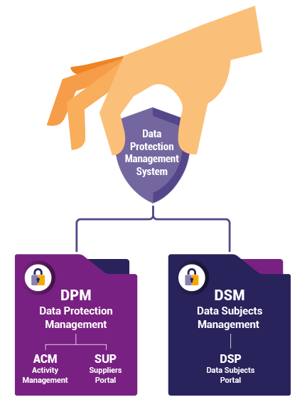 data protection management system
